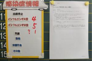 職員室前の黒板にインフルエンザの罹患状況が掲示されています。