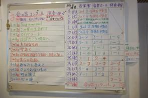 音楽室前の掲示板には,各クラスの合唱曲名と音楽室や多目的ホールの学級割当が掲示されています。
